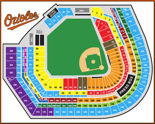 Oriole Park At Camden Yards Best Seats In The House The