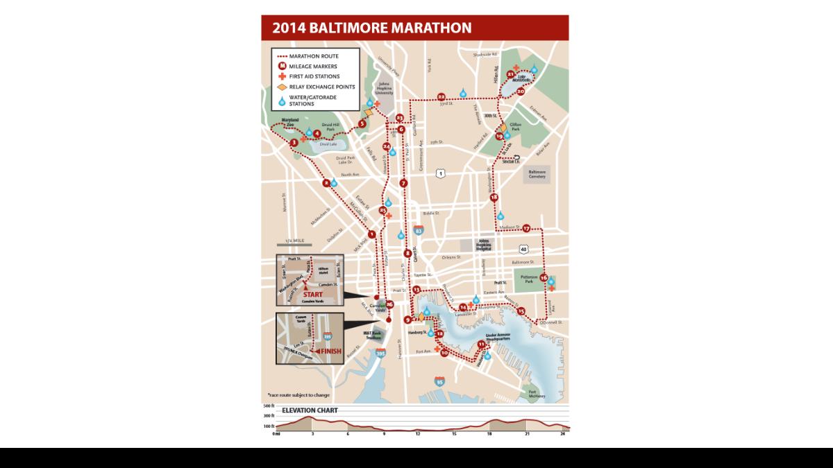 Five Great Ways To Avoid The Baltimore Marathon  The